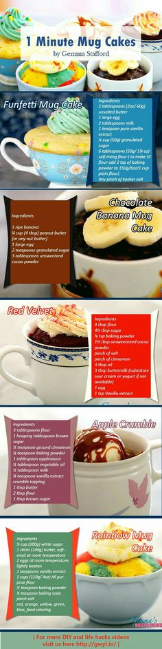Yummy Nummy Microwave Mug Cakes Instant dessert? Ok, not instant but as close as you can get to instant home made dessert. 5 easy-to-make microwavable mug cakes. Microwave Mug Recipes, Mug Cake Microwave, Microwave Meals, Microwave Deserts, Delicious Desserts, Dessert Recipes, Yummy Food, Cake Recipes, Homemade Desserts