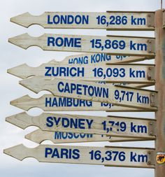 Image result for signposts for far destinations