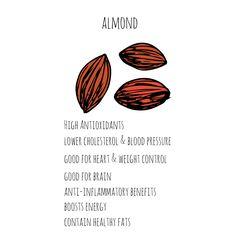 health-benefits-almond-sq