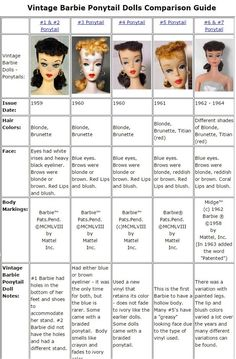 Vintage Barbie Ponytail Dolls, All Ponytails are not created equal! Here is a guide to identify the different Vintage Barbie Dolls. Vintage Barbie Clothes, Vintage Dolls, Barbie Ponytail, Vintage Ponytail, Reborn Toddler Dolls, Reborn Dolls, Barbie Family, Barbie Collector, Barbie House