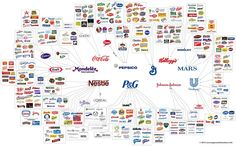 List of companies that support GMOs and oppose labeling foods that contain them.  Get smart and stop buying this crap.