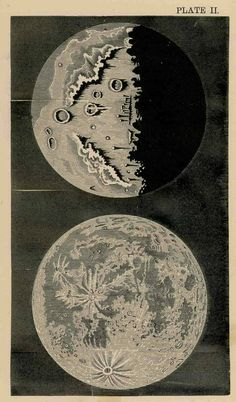 II. The Moon. 1876 moon original rare antique celestial by antiqueprintstore