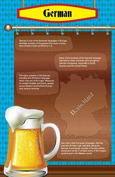 German Language Infographichttp://www.mapsofworld.com/pages/tongues-of-world/infographic/infographic-of-german/