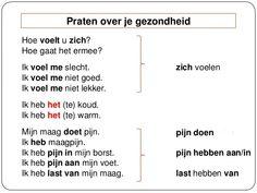 Praten over gezondheid / Parler de la santé Learn Dutch, Dutch Language, Grammar, Learning, Languages, Vocabulary, Custom In, Study