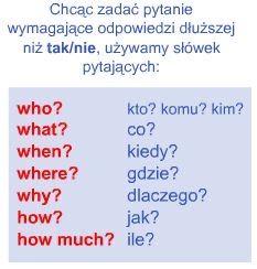 English Study, English Words, English Lessons, English Grammar, Notebook Organization, School Organization, Education English, Teaching English, Learn Polish