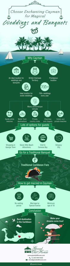 INFOGRAPHIC: Choose Enchanting Cayman for Magical Weddings and Banquets