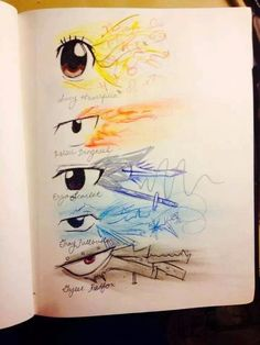 Yeux personnages