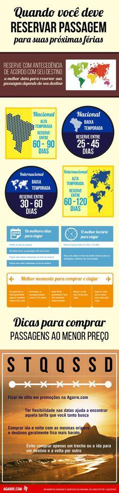 Infográfico mostra qual a melhor época para comprar passagens aéreas