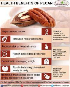 Health Benefits of Pecans ~ via www.organicfacts.net/health-benefits/seed-and-nut/pecans.html