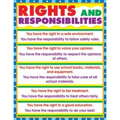 RESOURCE: A poster to hang in the classroom: With rights come responsibilities.
