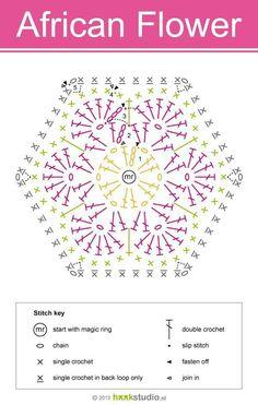 How to crochet a Hexagon, African Hexagon Flower, patterns