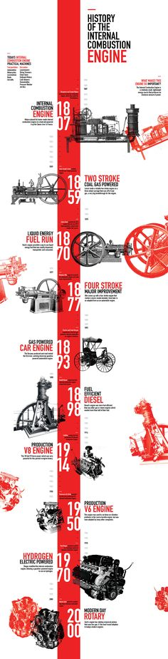 "Infographic Timeline created to inform others about the importance and great history of the Internal Combustion Engine. Includes a motion graphic timeline at the end. more ""information"" and serious Layout Design, Graphisches Design, Design Trends, Design Ideas, Bts Design Graphique, Art Graphique, Information Design, Information Graphics, Timeline Design"