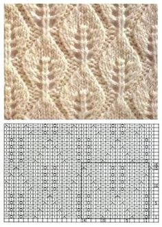 ajour / lace knitting pattern Source by Lace Knitting Stitches, Lace Knitting Patterns, Knitting Charts, Lace Patterns, Easy Knitting, Knitting Designs, Stitch Patterns, Knit Crochet, Pendelton Blankets