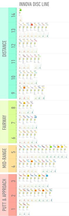 12 Best Disc Golf Flight Charts images Charts, Graphics, Disc golf