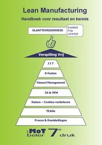 Lean Manufacturing - Handboek voor resultaat en kennis |  Mark van Bokhoven | MarkonTarget | 7e druk, 2010 | EAN: 9789081517737 | Nederlandstalig | Ringband / 116 blz.| €18,55