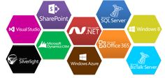 Cygnet Infotech, being a Microsoft Partner and Microsoft Small Business Specialist for more than a decade, possesses extensive experience in all the Microsoft technologies for designing and developing customized solutions.