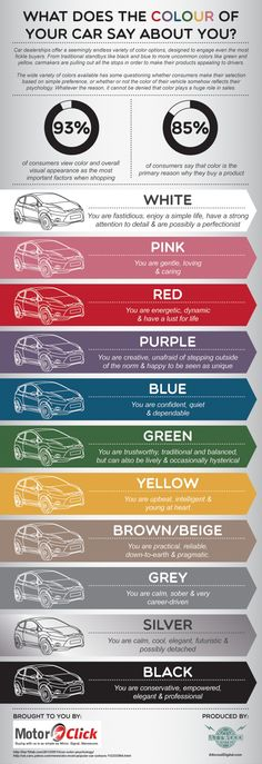 What Does The Colour Of Your Car Say About You?