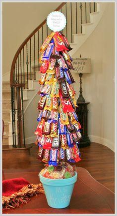 Идеи недорогих новогодних подарков для коллег