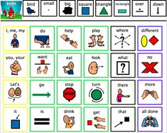 sync up autism: Core Words Communication Board: an overveiw