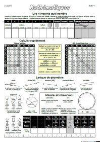4 fiches A4 pour fabriquer un sous-main référent pour les élèves de CM1 et de CM2