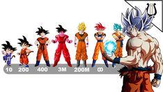 Dragon Ball Z, Goku Dragon, Anime, Dragons, Dragon Dall Z, Cartoon Movies, Anime Music, Animation, Anime Shows