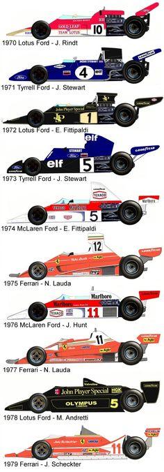 formula 1 world champions 1970 - 1979