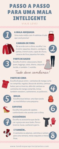 What to pack for an international trip- O que levar na mala para uma viagem internacional How to pack a suitcase for international travel. What to bring on the trip to Europe. Travel Checklist, Travel List, Travel Packing, Travel Guide, Travel Hacks, Europa Tour, Places To Travel, Travel Destinations, Best Suitcases