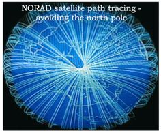 The Hollow Earth Proof - NORAD satellite path tracing - avoiding the North Pole.