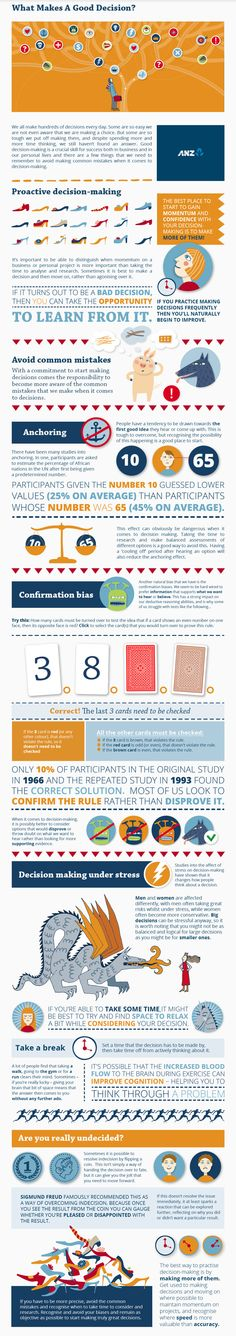 Infographics: What Makes A Good Decision by Anastasia Beltyukova, via Behance