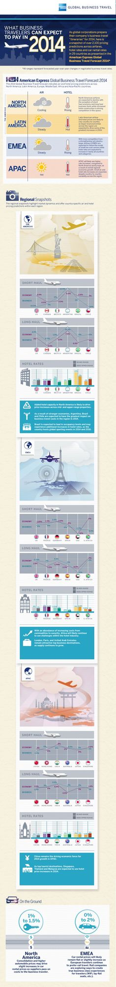 What the business travel community can expect to pay in 2014 - See more at: http://www.tnooz.com/article/business-travel-community-can-expect-pay-2014-infographic/#sthash.FpZvlZI3.dpuf