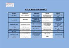 Geo Bolitxeros : Sector primario