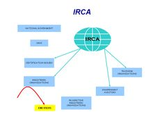 IRCA Certified Lead Auditor Training Course ISO 9001