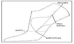 ZAPATEROS Y ZAPATOS: Clase 2 modelaje de calzado