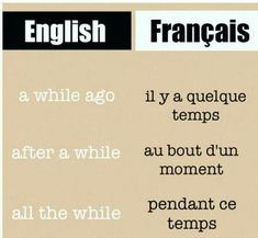 Learning French or any other foreign language require methodology, perseverance and love. In this article, you are going to discover a unique learn French method. Travel To Paris Flight and learn. French Language Lessons, French Language Learning, French Lessons, English Lessons, Dual Language, Spanish Lessons, French Phrases, French Words, French Quotes