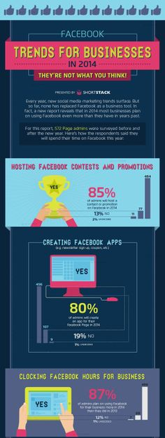Facebook trends for businesses. #socialmedia #marketing #business