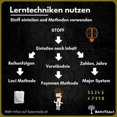 Lerntechniken für Schüler und Studenten You want to learn effectively and organized? Use the appropriate learning techniques for your learning material! Learning Methods, Learning Techniques, Supply Side Economics, Exam Motivation, Inspirational Quotes For Students, School Closures, Study Hard, Student Life, Learning