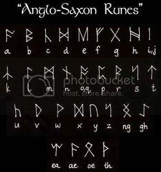 Roman Alphabet, Alphabet Code, Sign Language Alphabet, Alphabet Symbols, Ancient Runes, Ancient Alphabets, Skyrim Symbol, Morse Code Words, Coding Languages