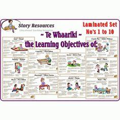 Te Whaariki Objectives Set 1 #1-10 Download