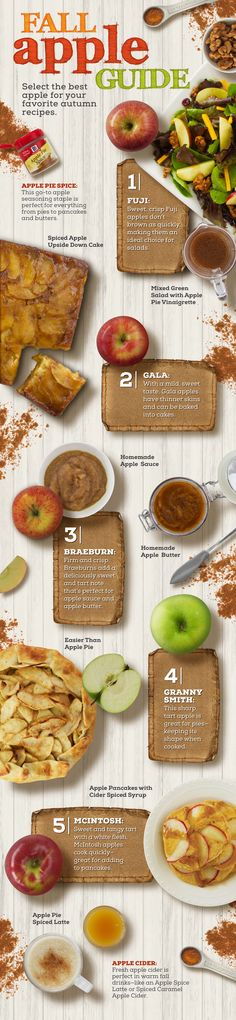 Unsure what to do with the bounty from your trip to the apple orchard? Be sure you're using the right variety of apple for your specific dish and don't forget to use Apple Pie Spice to add in the flavors of fall.
