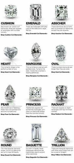 Very informative diamond cuts chart