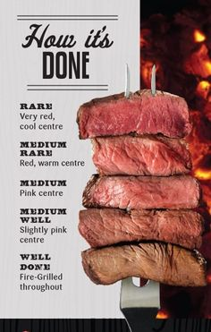How do you like your steak? Don't forget to remember those who died so that you could enjoy the freedom to choose even the little things, like your cut of meat and how you like it cooked, while you're grilling today. Traeger Recipes, Grilling Recipes, Meat Recipes, Vegetarian Recipes, Steak Temperature, Temperature Chart, Cooking Tips, Cooking Recipes, Cooking Steak