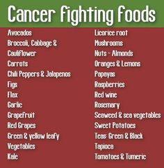 Great to know! My two favorite foods are on here - avocado and sweet potato