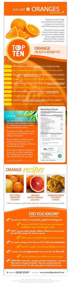 Health Benefits Of Oranges Infographic