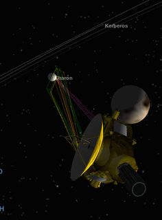 New Horizons has passed closest approach, speeding by Pluto at nearly 31,000 mph. http://spaceflightnow.com/live/ #PlutoFlyby