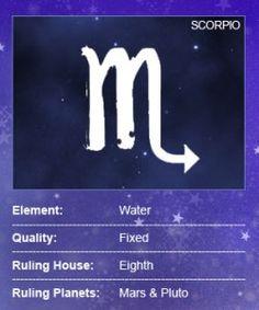 november 7 sign astrologically