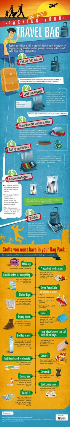 Travel infographic Going for a vacation? Did you give it a thought what to take and what not to? Ho