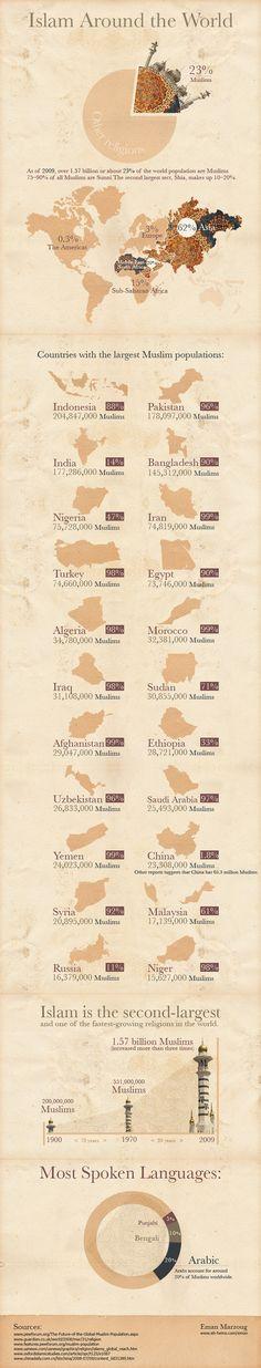 [Infographie] combien et où sont les musulmans dans le monde