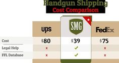 Ship My Gun - Handgun shipping as low as - $39