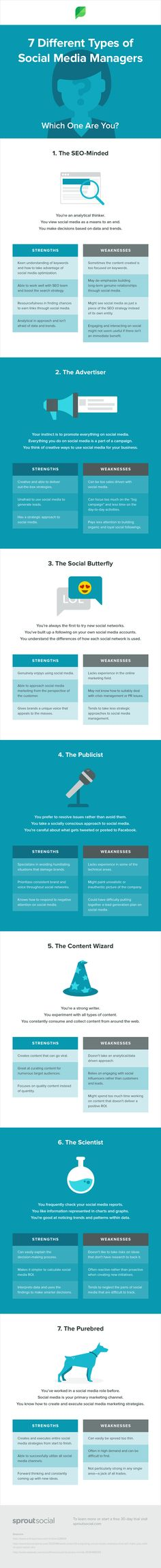 7 Different Types of Social Media Managers