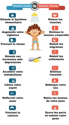 Et vous, douche chaude ou douche froide ? fr Et vous, douche chaude ou douche froide ? Health And Wellness, Health Tips, Health Fitness, Fitness Logo, Fitness Style, Wellness Fitness, Fitness Quotes, Fitness Tips, Summer Bucket Lists